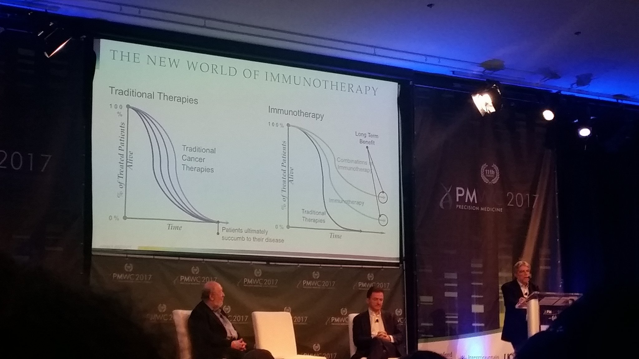 The difference #immunotherapy makes in cancer treatment and how to advance it by dr. Jeffrey Bluestone (Parker Institute) #PMWC17 https://t.co/zOZm6GJyys