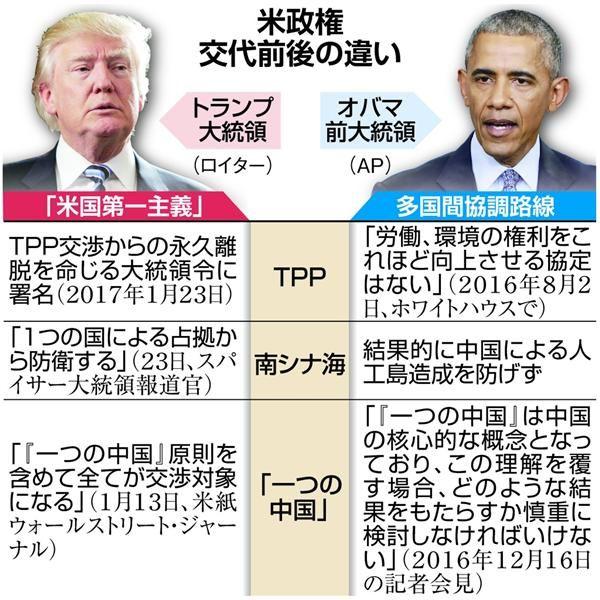 オバマ前政権と対照的…トランプ大統領、多国間協調排し「直接交渉」へ 「私の政権、1対1が基本」 sa…