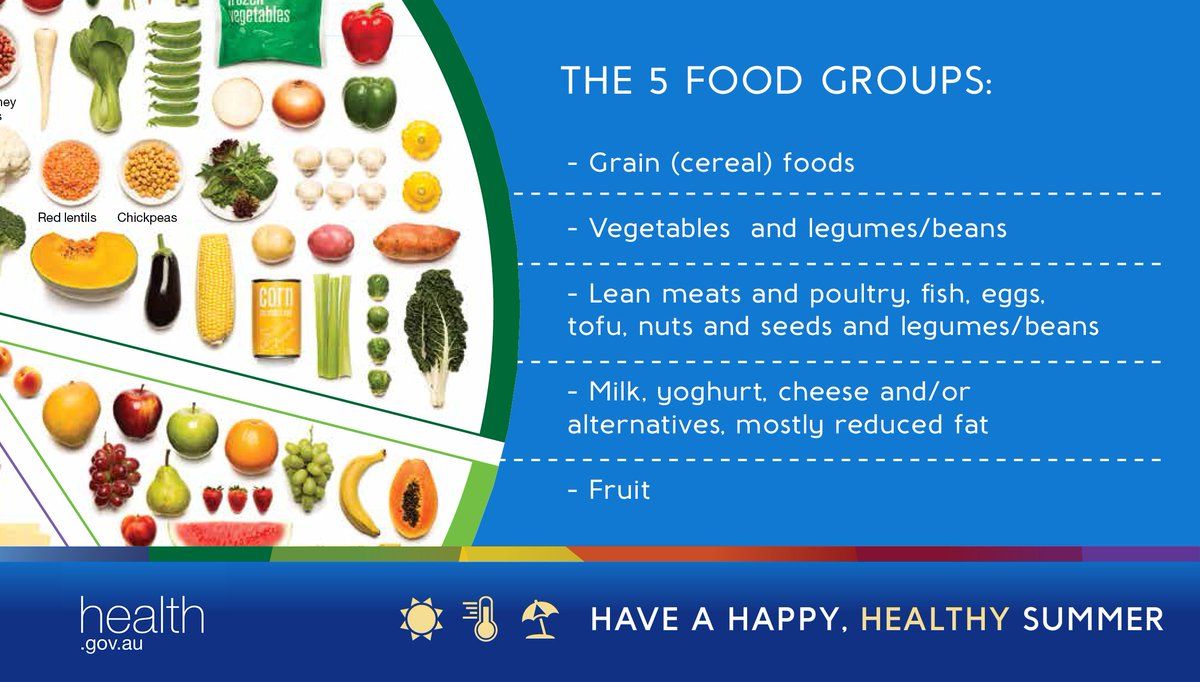 Australian government department of health on twitter enjoy a enjoy a variety of food from the 5 food groups daily for a healthy and balanced diet forumfinder Choice Image