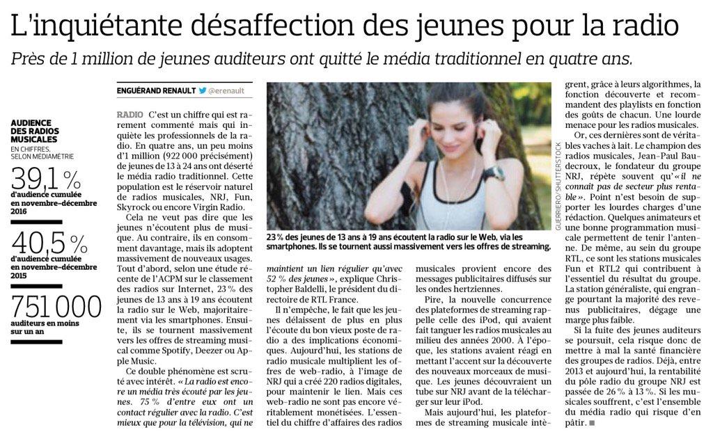 En 4 ans, la #radio a perdu 1 million de jeunes auditeurs. Pas étonnant, mais inquiétant... A lire dans @Le_Figaro<br>http://pic.twitter.com/PekhDsFpfd