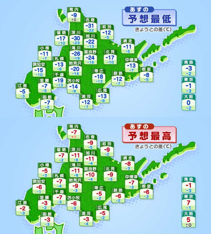 明日あさの北海道は、文字通り冷凍庫になるようです。 日中も非常に厳しい冷え込みのまま。 十分な準備を…