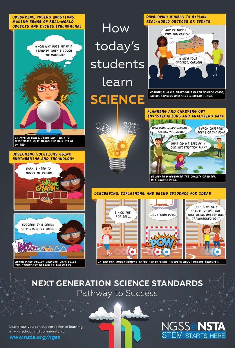 """Check out our updated """"How Students Learn #Science"""" #infographic https://t.co/QS6Jj5aISh https://t.co/AVpRZU9ZgJ"""
