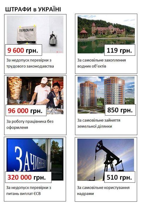 """Нацбанк должен любой ценой найти консенсус с """"Укрлендфармингом"""", - Федерация работодателей Украины - Цензор.НЕТ 1272"""