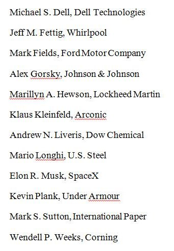 List of corporate execs meeting at the WH this morning with Pres Trump: