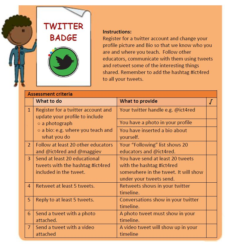 @JessieK33462647 Well done! Now you just need to start tweeting seriously!!! See the twitter badge requirements! #ict4red #gapschools https://t.co/eHgBgQFIUS