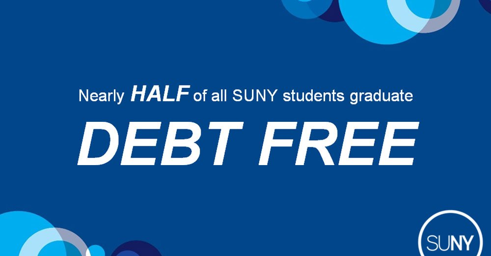 With Smart Track, the number of SUNY students graduating with loan debt is going down. Now, almost half graduate debt free. #SOU2017 https://t.co/3nhVmIOg9T