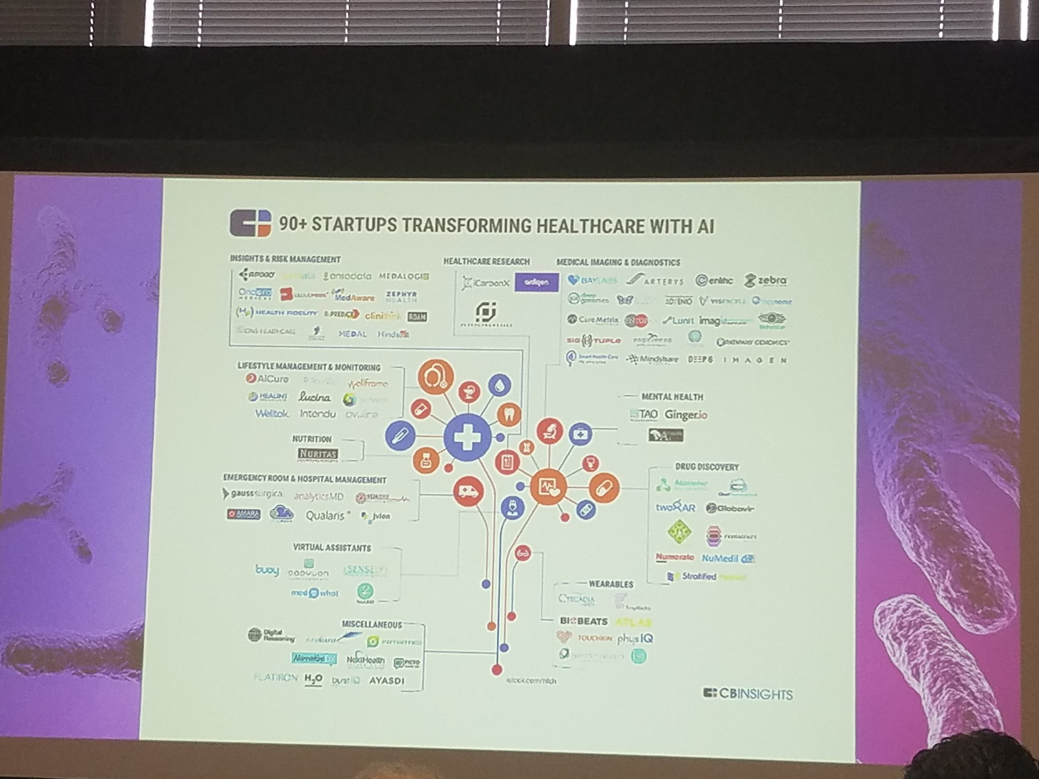 Hot space! Over 90 startups on #AI in #Healthcare reported by @Ardigen_SA #PMWC17 https://t.co/R1AqhNIr0G