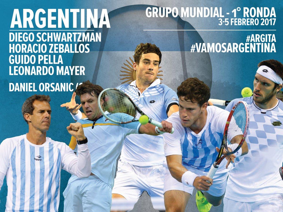 Argentina - Copa Davis