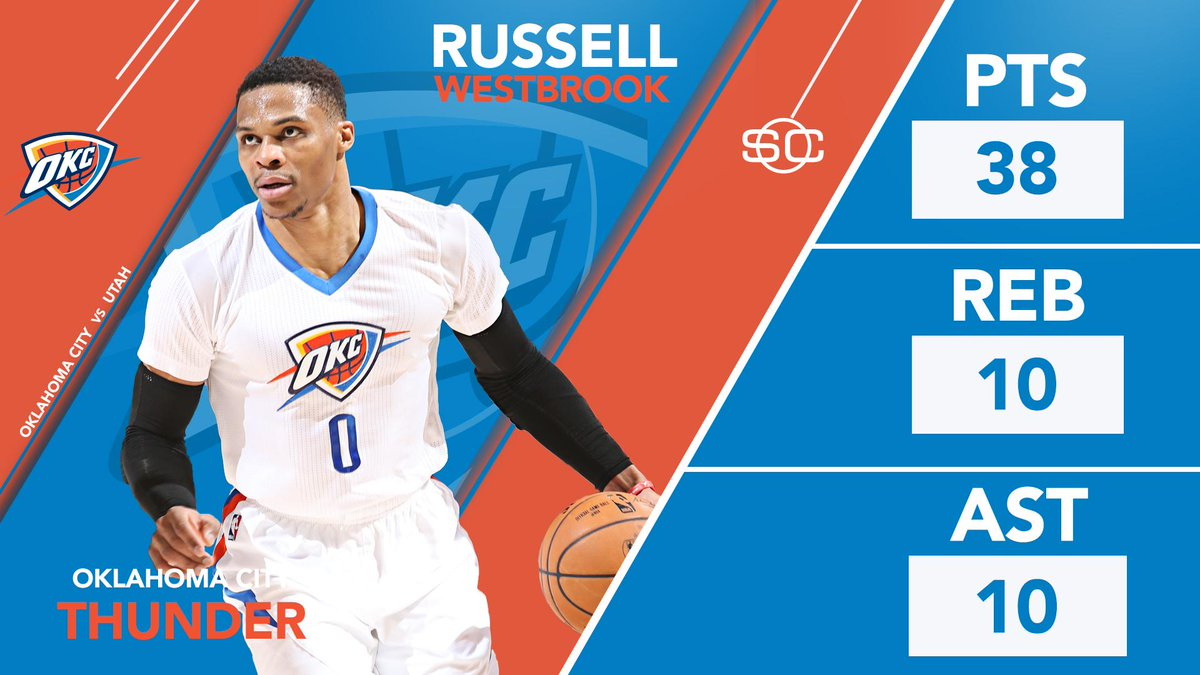 Typical night for Brodie... triple-double No. 22 of season and a game...