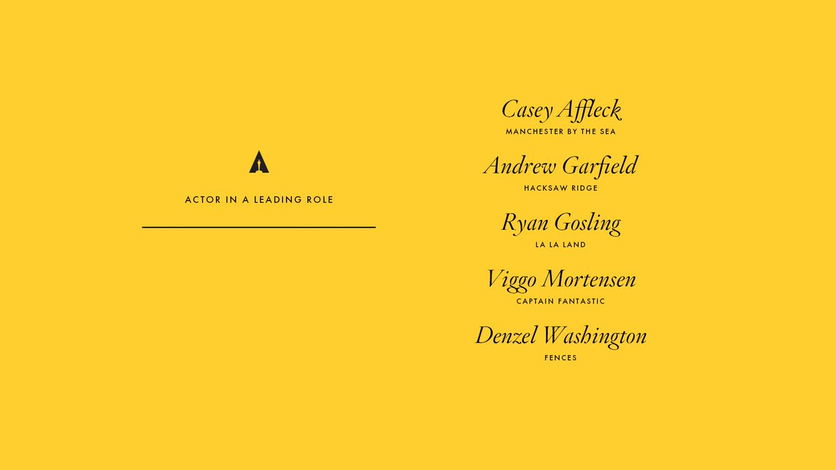 Congrats to our Leading Actor nominees! #Oscars #OscarNoms https://t.c...