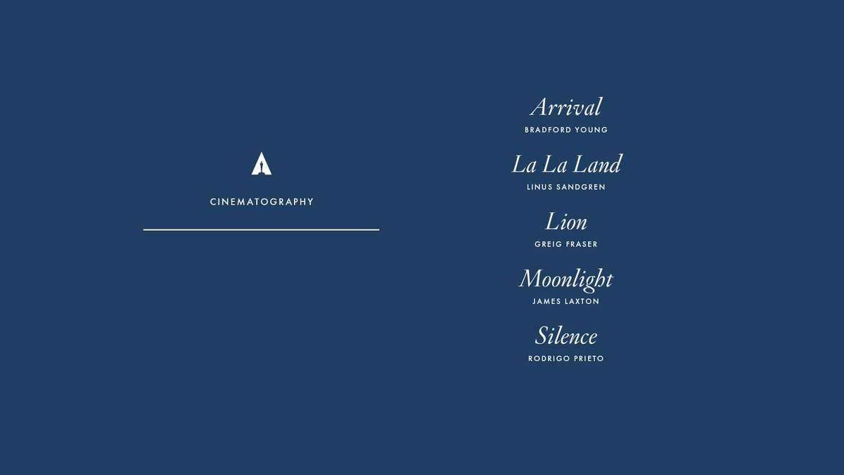 Congrats to our Cinematography nominees! #Oscars #OscarNoms https://t....