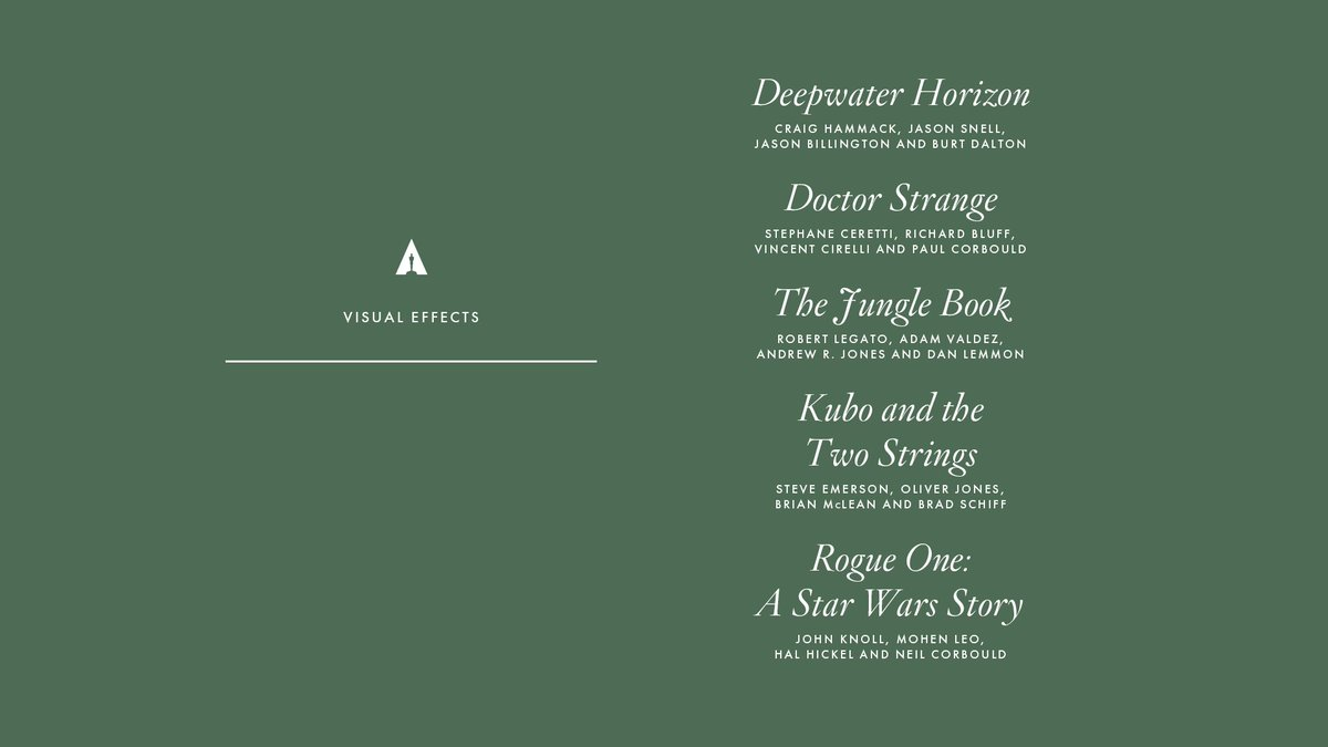 Congrats to our Visual Effects nominees! #Oscars #OscarNoms https://t....
