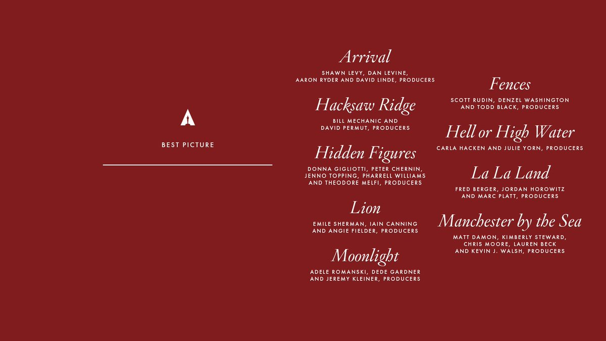 Congrats to our Best Picture nominees! #Oscars #OscarNoms https://t.co...