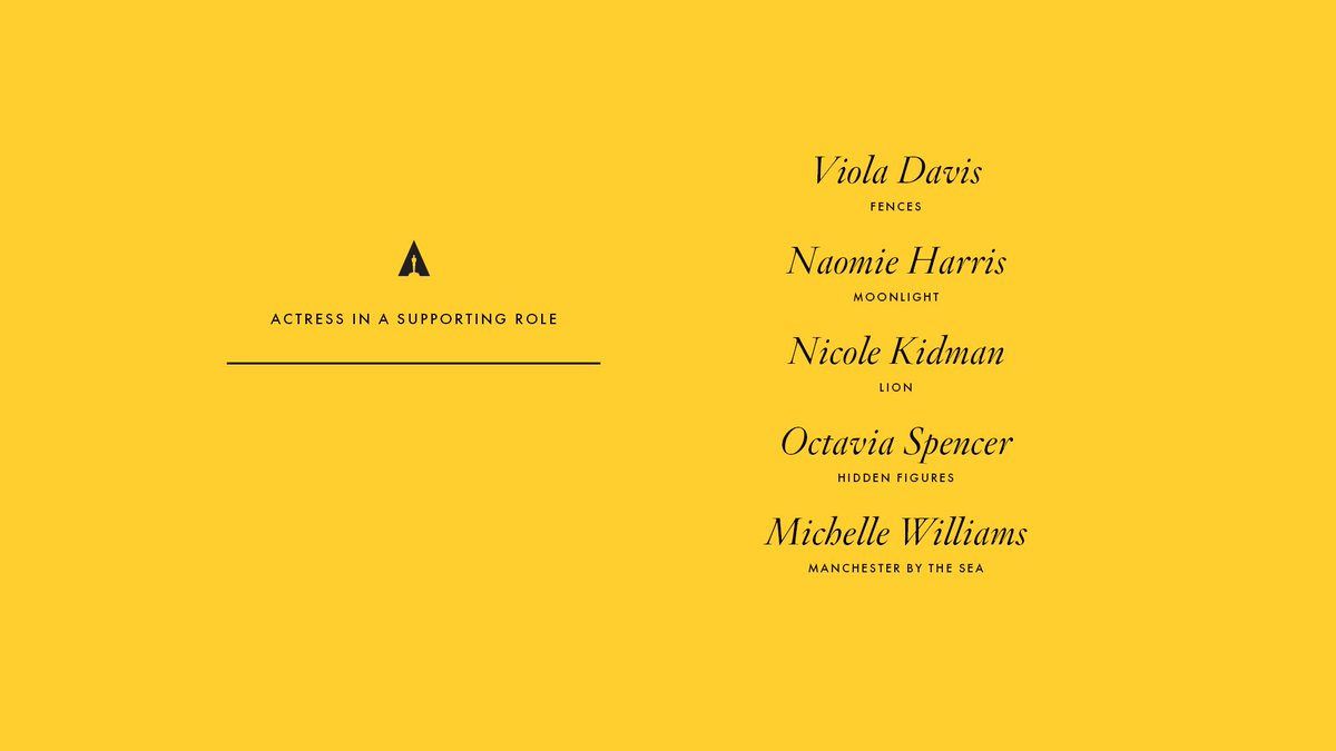 Congrats to our Supporting Actress nominees! #Oscars #OscarNoms https:...