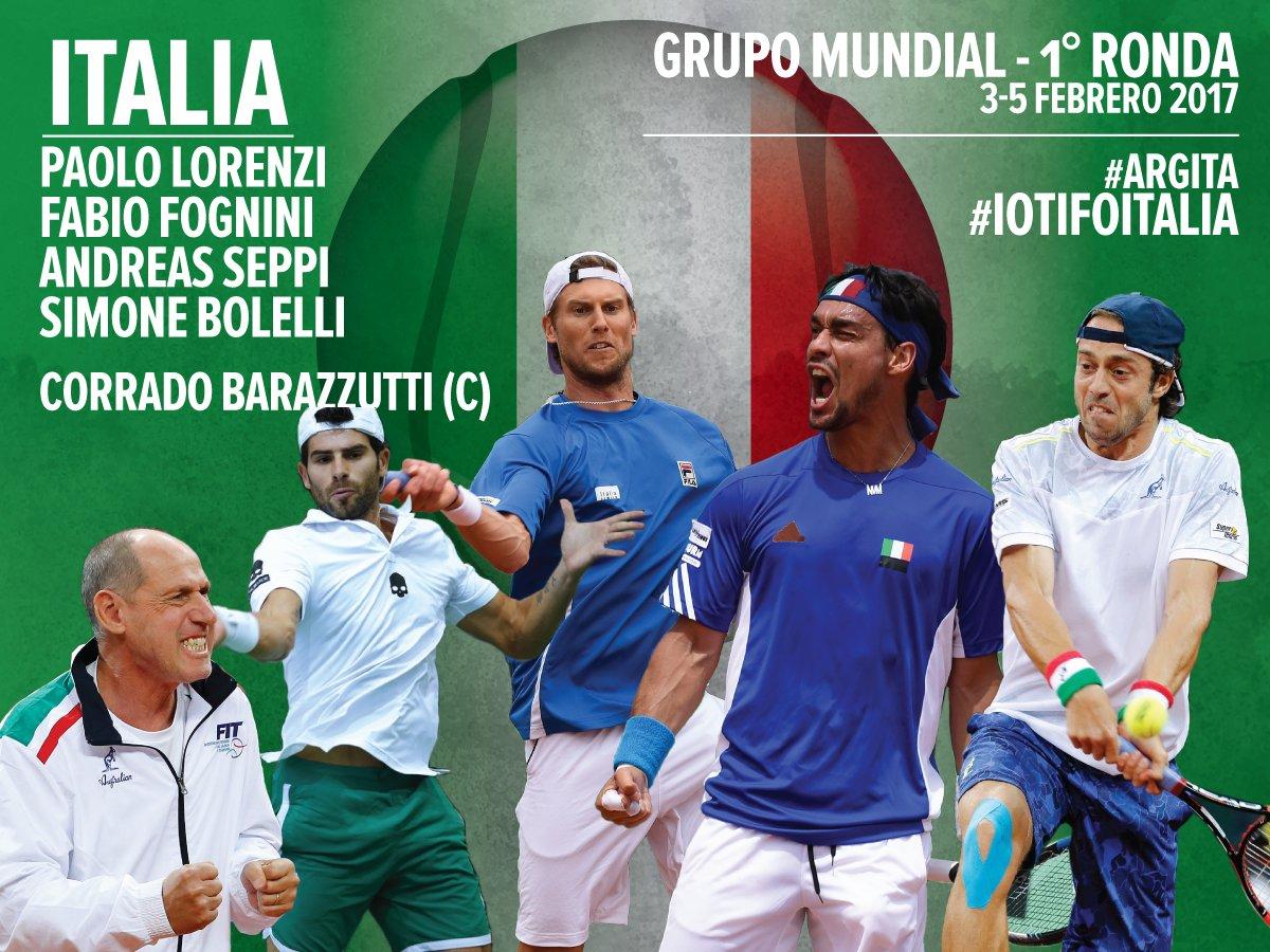 Italia - Copa Davis