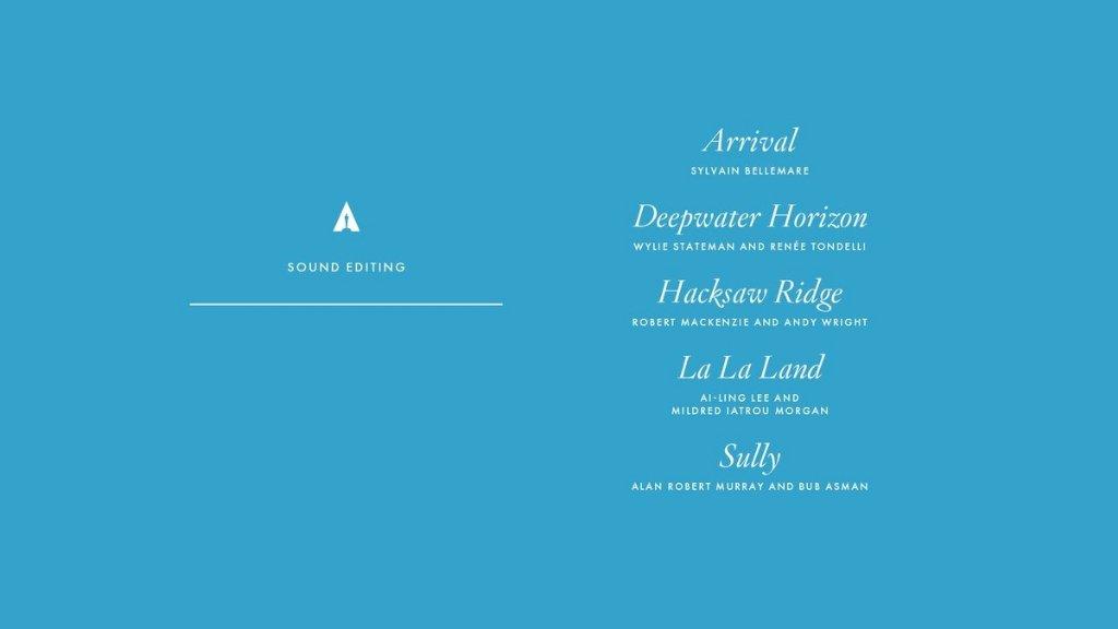 #OscarsNoms #AndrewGarfield #DenzelWashington #RyanGosling #Sully #Hac...