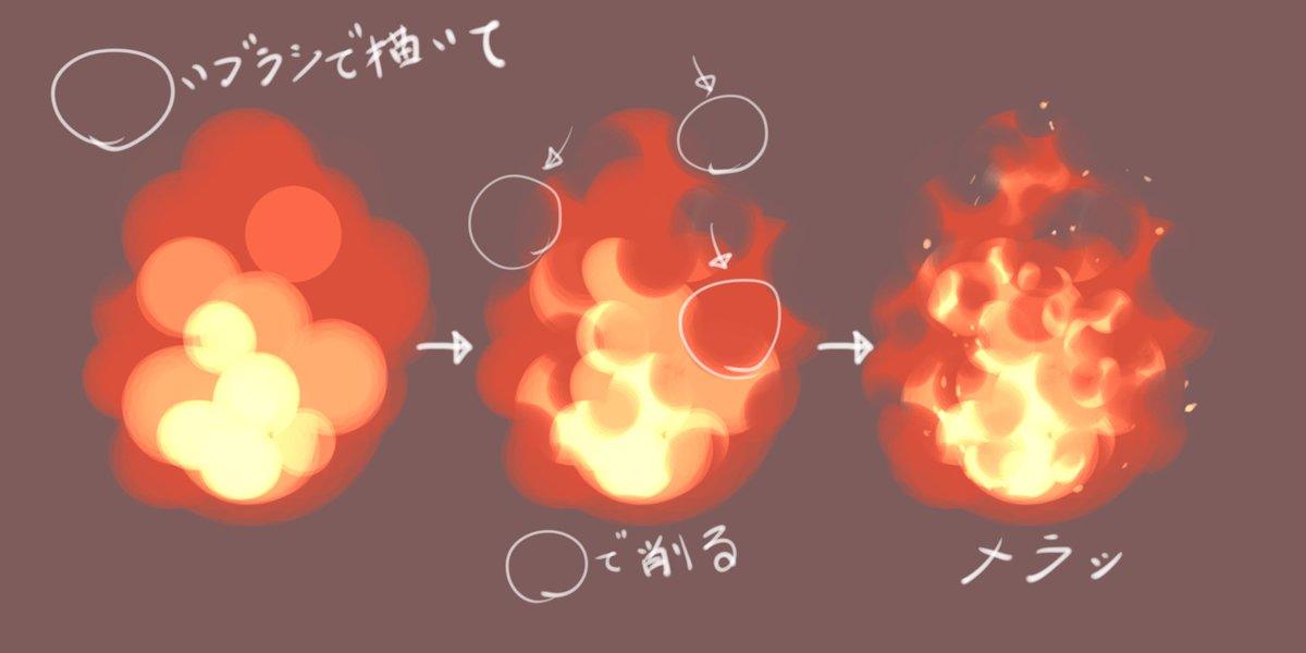 炎を描くときにブラシカスタムしたり指先ツール駆使したりするより、普通に丸いブラシで描いたのを更に丸いブラシで削るってやり方のほうがお手軽にそれっぽくなる気がしたメモ