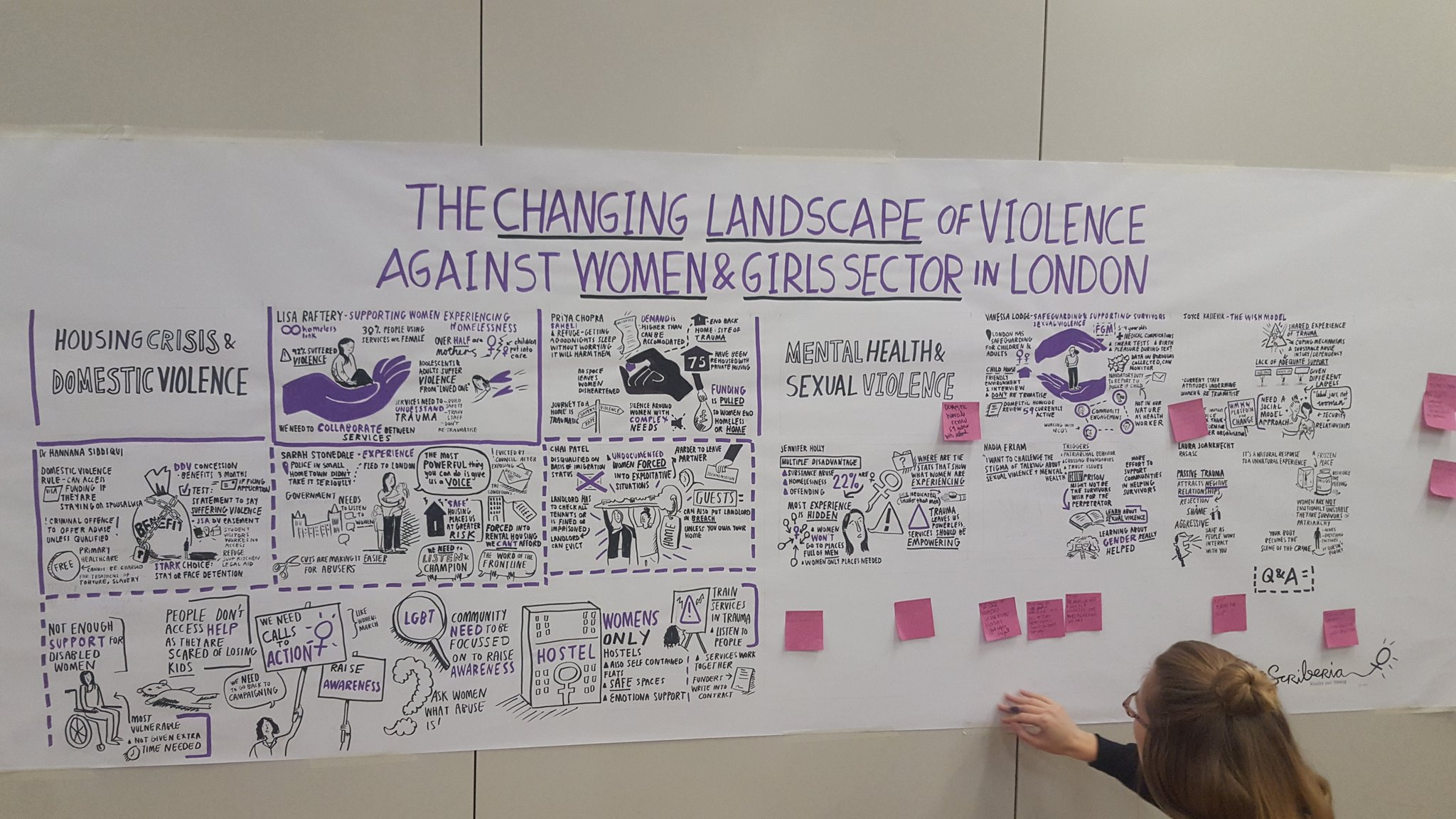 Beautiful graphics illustrating today's #londonVAWG event @whywomen #ascent https://t.co/I1pk3X85dm