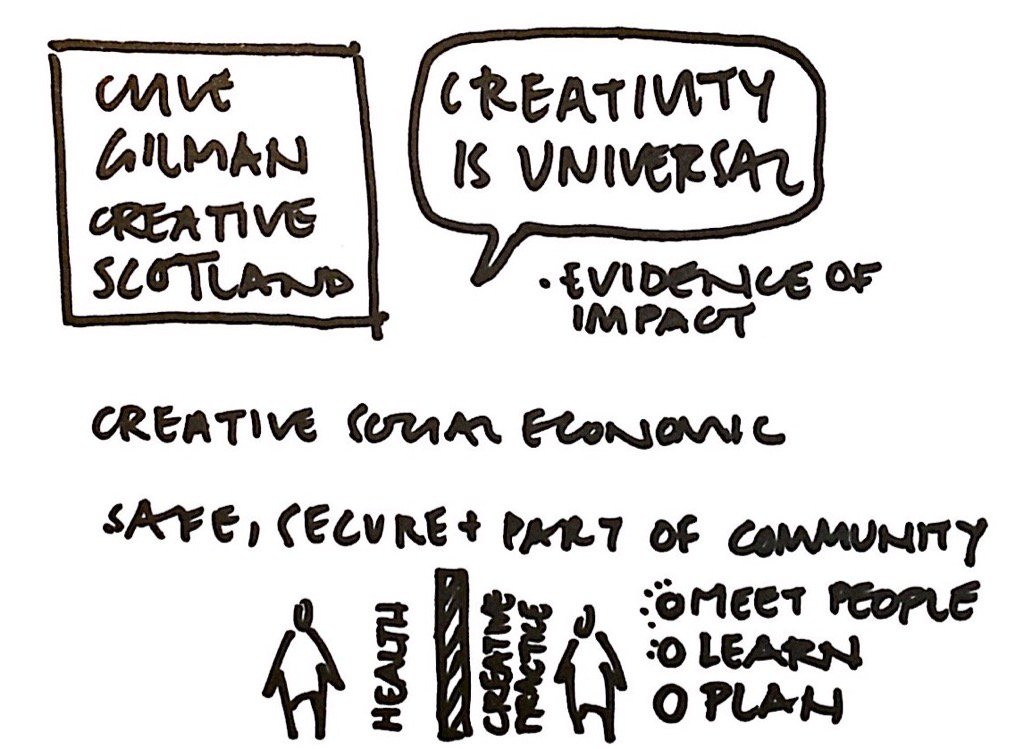 Clive Gillman @CreativeScots opened #creatingcare with a vision of meeting, learning and planning https://t.co/HOvhHNt6JL