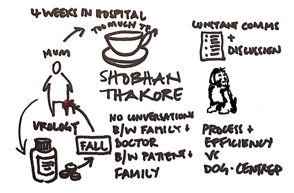 Empathy versus processes. It's a dog's life. @sbteez #creatingcare https://t.co/DrzCE0Xxmh