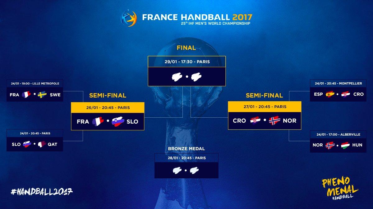 Handball Final Four