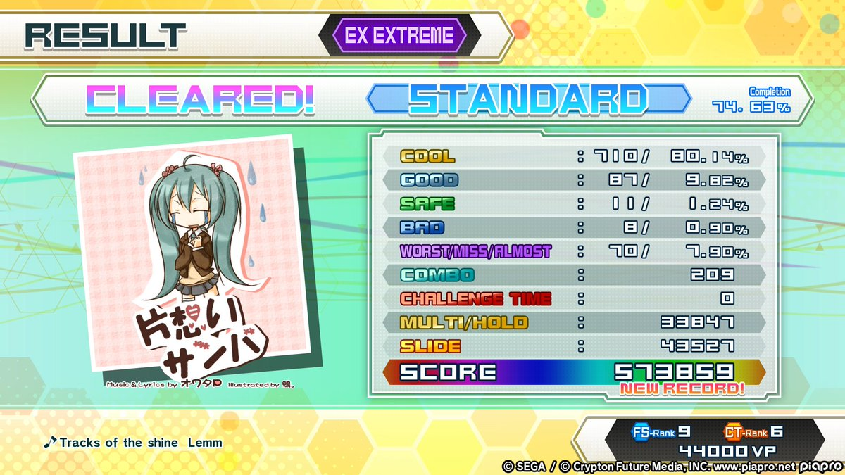 HATSUNE MIKU Project DIVA Future Tone |OT| A gift to the