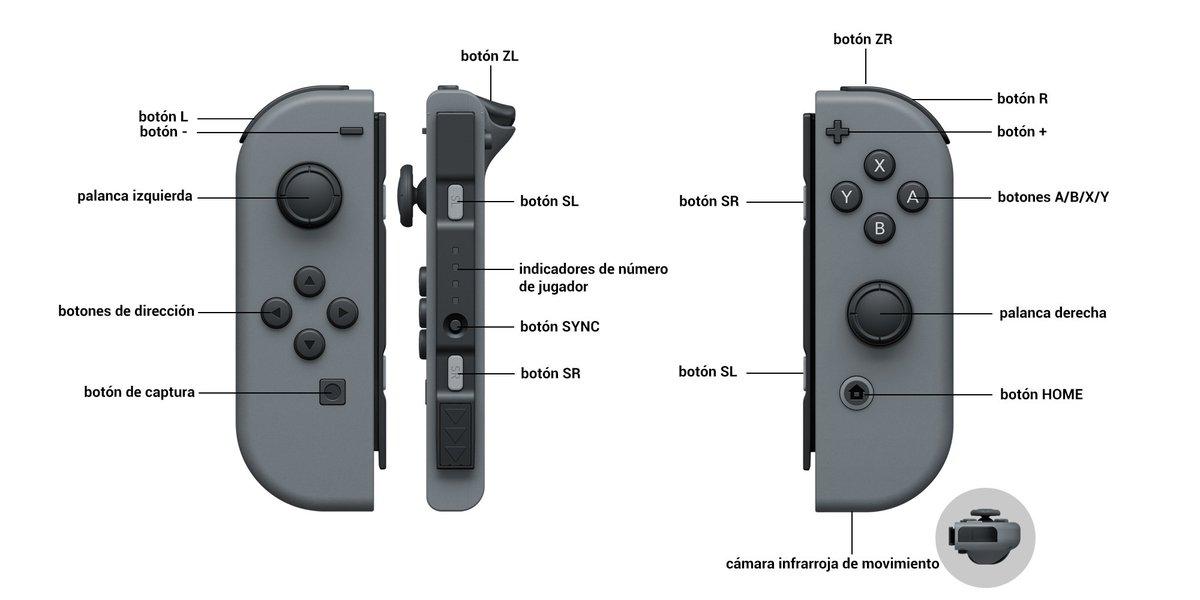 Así son los mandos de Nintendo Switch
