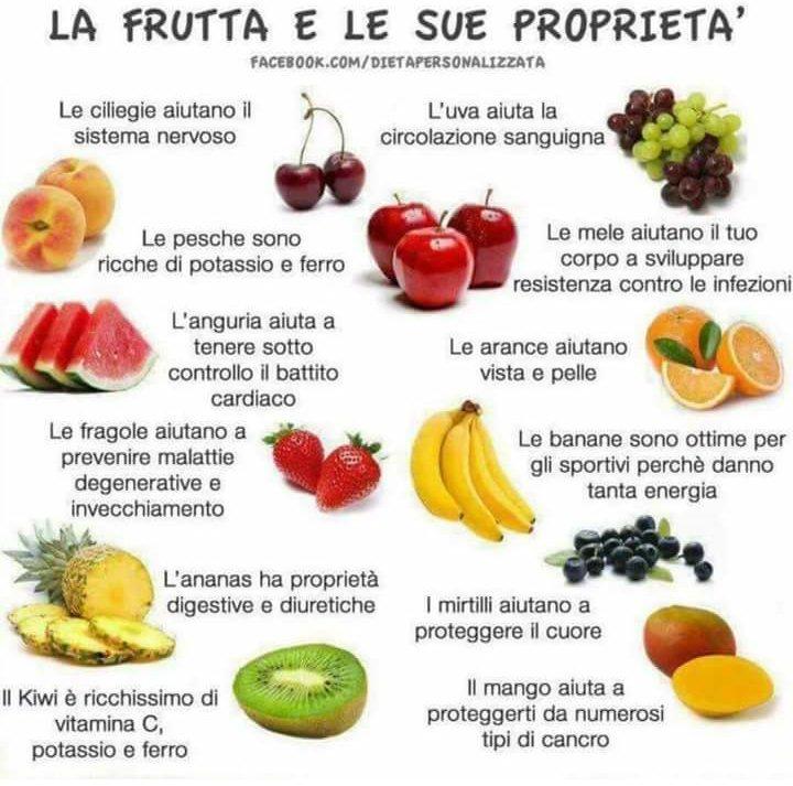 proprietà delle ciliegie per perdere peso