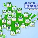 やっぱり北海道は寒さのレベルが違いすぎた!