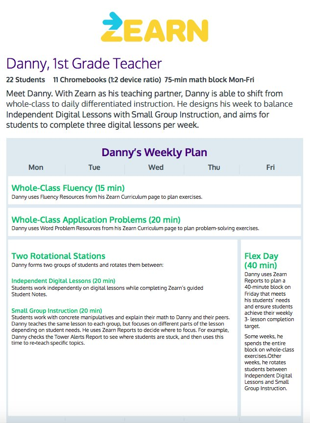 Zearn On Twitter Ts Check Out Our Sample Schedules For Examples