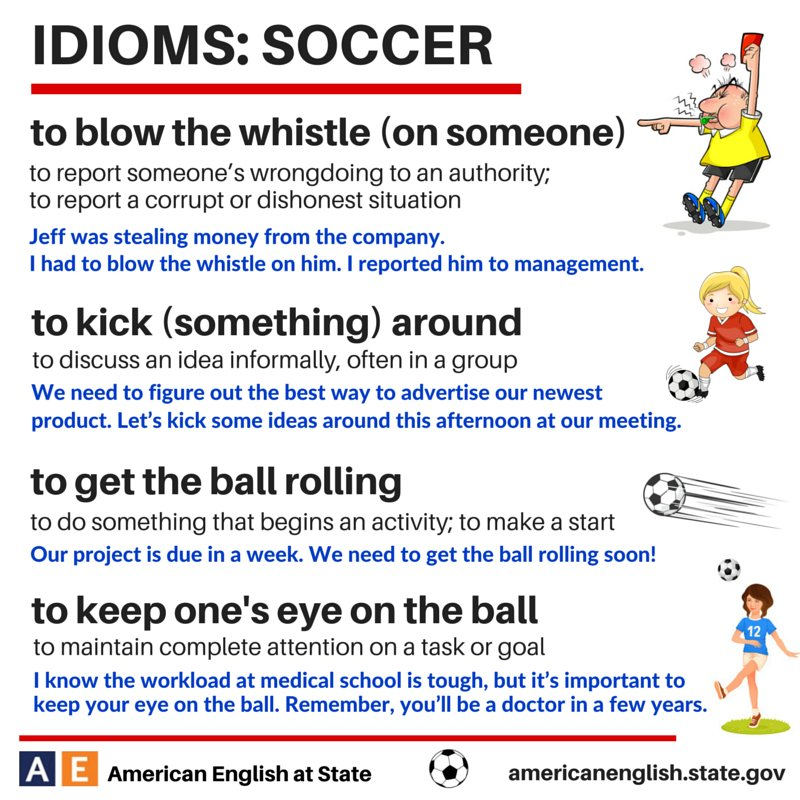the study on english idioms by Interlanguage idiomatics:the acquisition of english idioms by saudi learners this study provided insights into the processes that partake in.