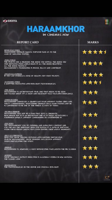 It's raining good reviews for Haraamkhor .. dekhi kya https://t.co/QuNbdSMnEZ
