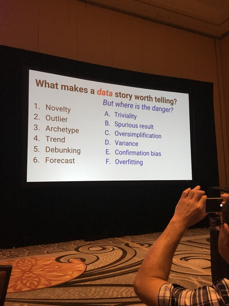 Six types of data story + their dangers from @andrewflowers #rstudioconf https://t.co/NKmMT2kQO3