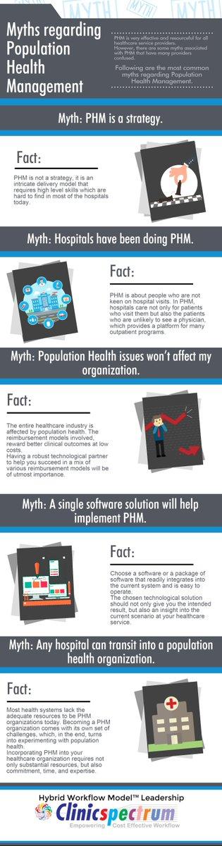 Myths regarding #PopulationHealth Management . #healthcare #infographics <br>http://pic.twitter.com/jDh0G7OBp6