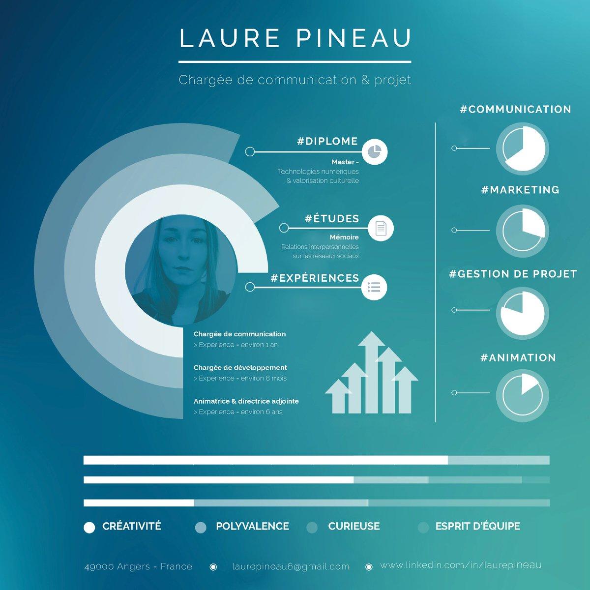 Hello Twitter !! #PleaseRT &gt; Recherche #emploi chargée de #communication et/ou #projet en #paysdelaloire #Angers #i4Emploi &gt; Merci d&#39;avance<br>http://pic.twitter.com/HXQSwUxUog