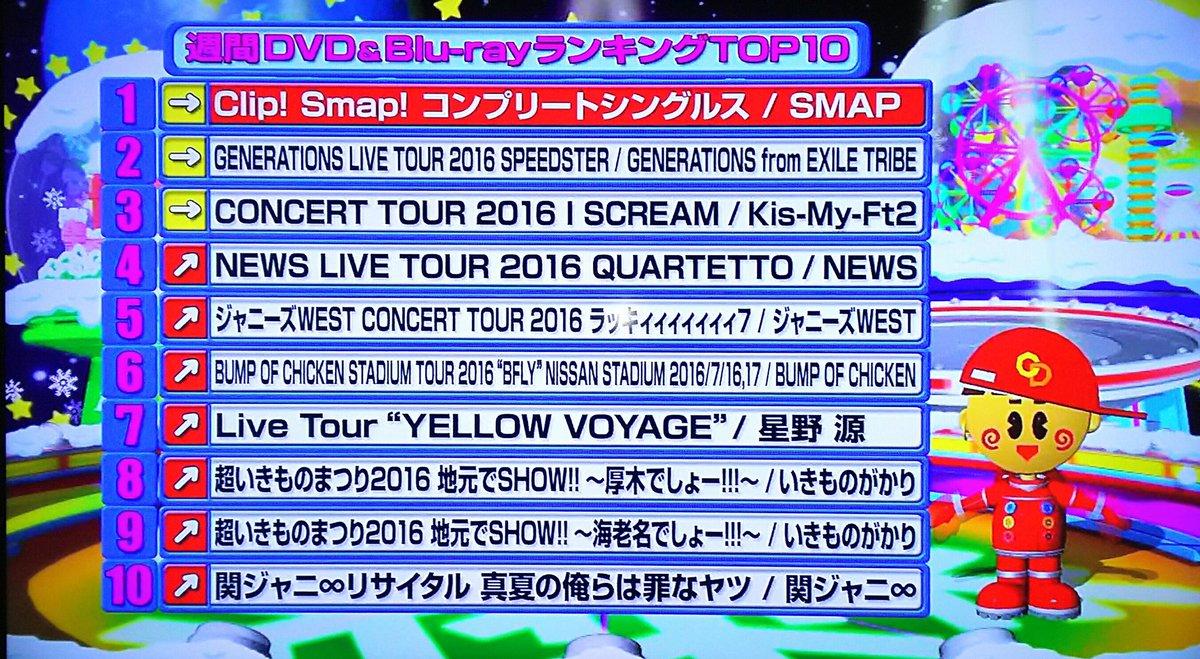 CDTV  #SMAP <br>http://pic.twitter.com/R7fFlDURWU