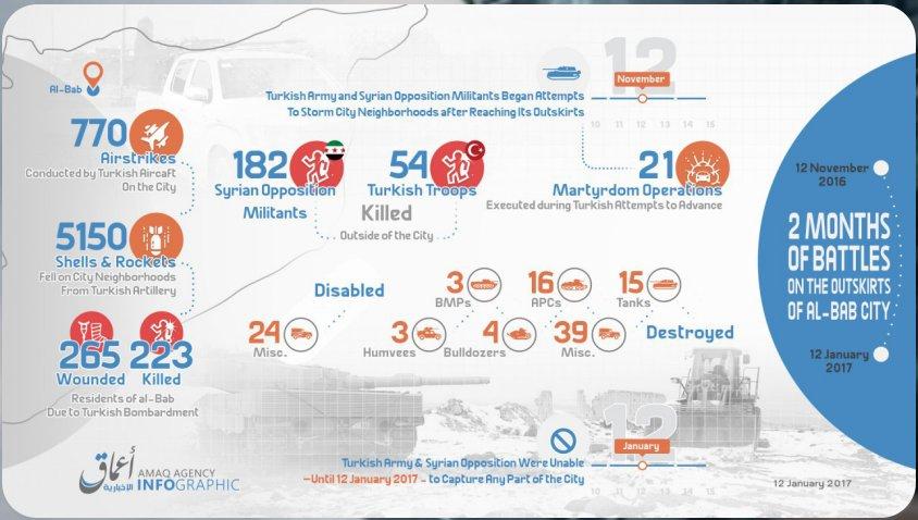 [BIZTPOL] Szíria és Irak - 3. - Page 4 C2JUQaxXEAEVa2_