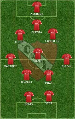 #Independiente igualó 1-1 ante Talleres (RE) en un amistoso y este fue...