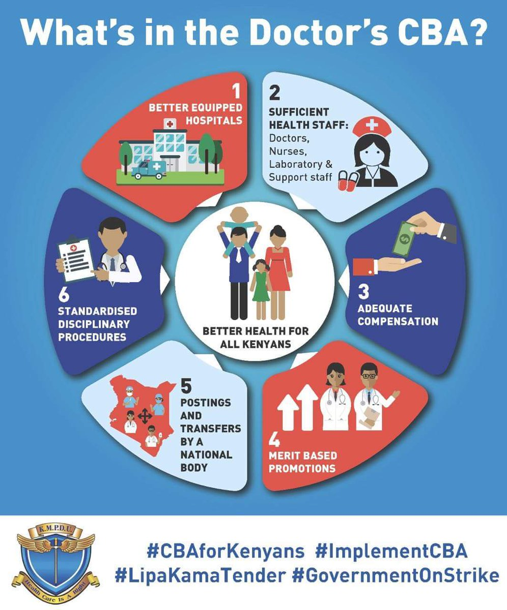 I love these pictorials explaining what is in the Doctors' CBA. #LipakamaTender https://t.co/BTlVsk0g2S