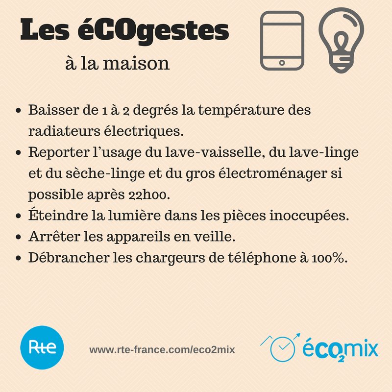 #Message #partager #ecogestes #monoxyde  16 au 20 janvier, pointe de #conso électrique : pensez aux éco-gestes et attention au #monoxyde !<br>http://pic.twitter.com/JPVIQ49ckj