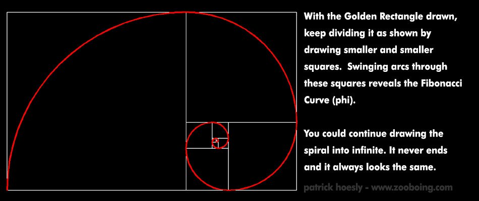 The Golden Ratio – What Is It And How To Use It https://t.co/sLzUmAfFbc https://t.co/1OlWGdlcvD