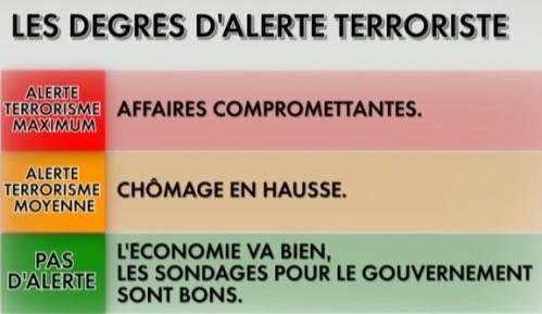 L&#39; évolution de la menace #terroriste vu par le #PS ... Dormez braves gens ... Dormez ..!<br>http://pic.twitter.com/VPXi5j8ams