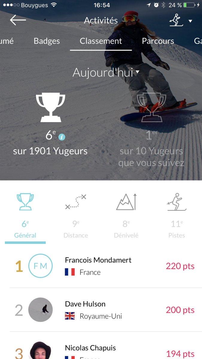 Top 10 sur #Yuge aujourd&#39;hui  <br>http://pic.twitter.com/zrRHeXgOC4