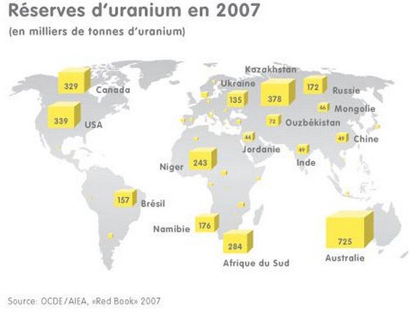 #PrimaireGauche &quot;Les centrales #nucléaires garantissent l&#39;indépendance de la France.&quot; Ah bon ? Où sont les mines d&#39;#uranium françaises ... ? <br>http://pic.twitter.com/cvCOkaZrXU