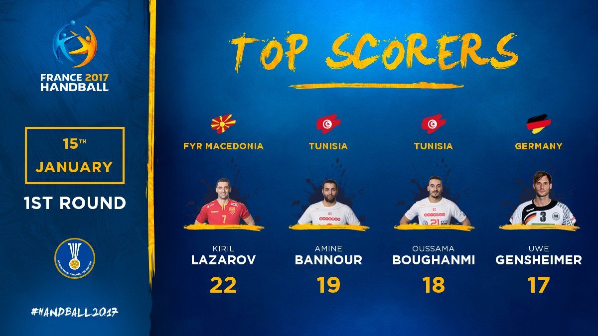 After 5 days of competition, here are our top scorers 🇲🇰 Kiril is crus...
