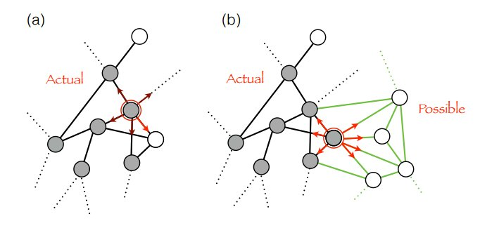 "First Mathematical Model Of ""Adjacent Possible"" Explains Universal Patterns Of Innovation https://t.co/IAccxtKOH5 https://t.co/qv4vDFvVqE"