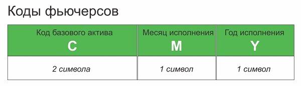 коды на скайрим на броню алдуина код