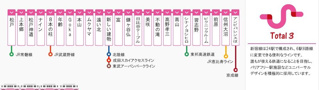 Googleで新京成の路線図を10回翻訳して耐久性を調べました https://t.co/cqcpcAt98O