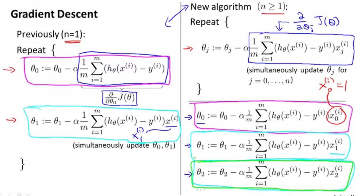 Statistics formulas science