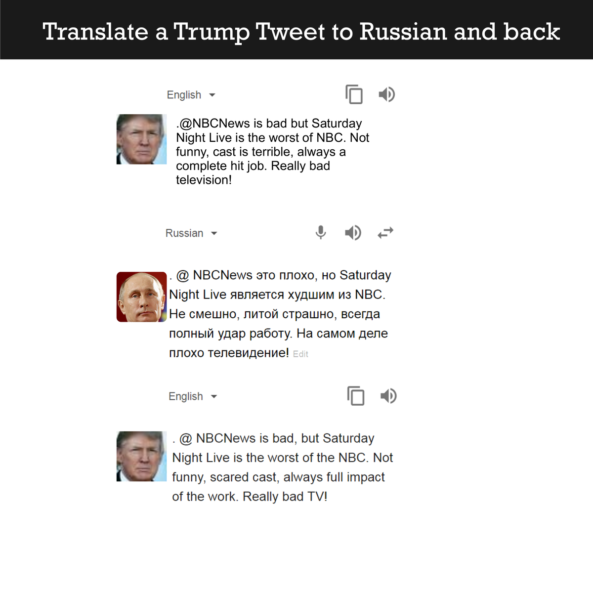 What happens if you translate a @realDonaldTrump into Russian then back again?   They make about as much sense ...